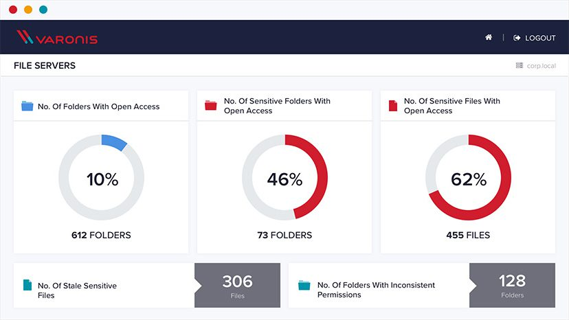 file servers varonis partner dashboard