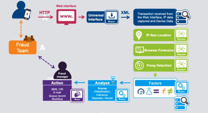 onespan risk analytics infographic